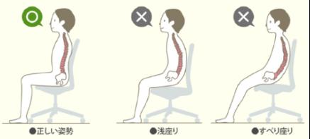 正しい 座り 方